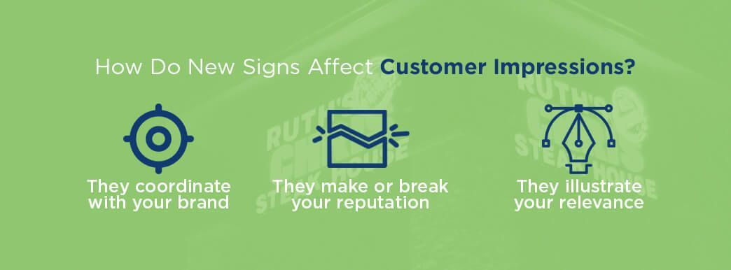 how do new signs affect customer impressions