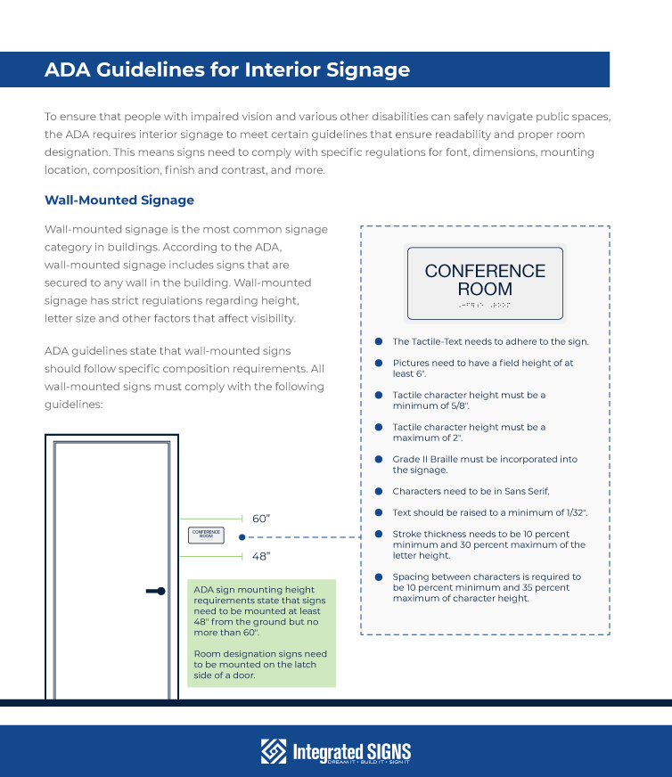 ada guidelines for interior signage