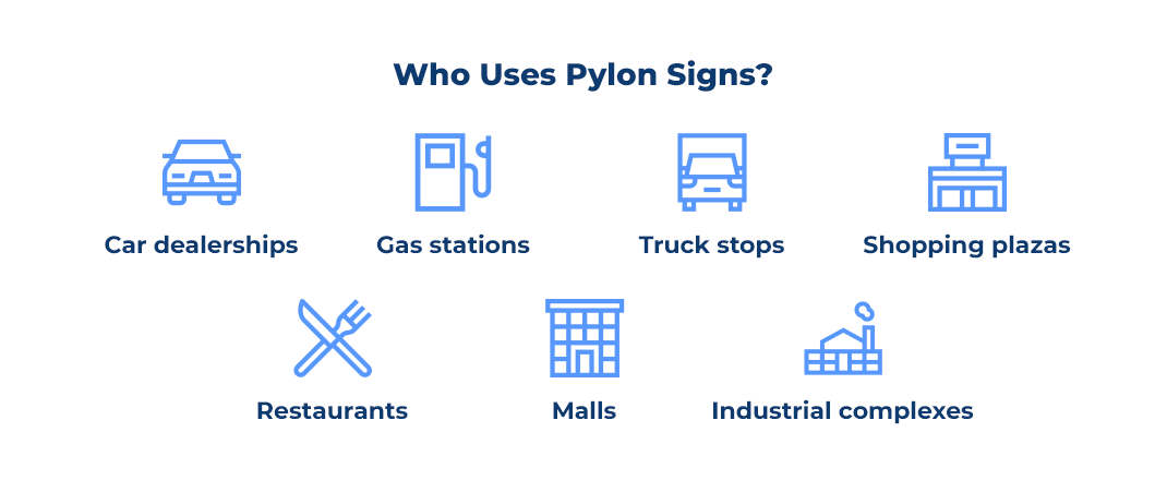 Who Uses Pylon Signs?