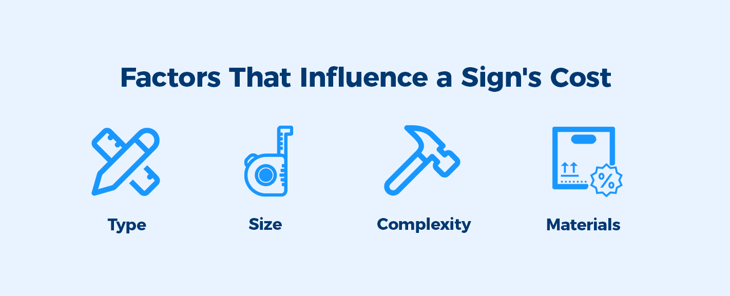 Factors That Influence a Sign's Cost